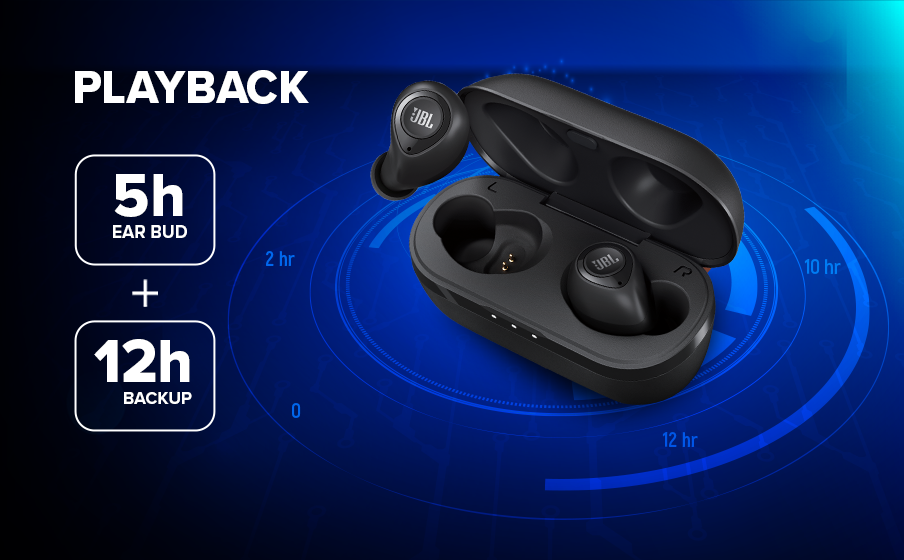 Up to 5H Playback for Earbuds + 12H Max for Charging Case
